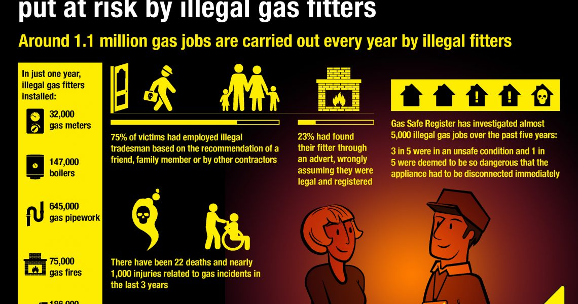 Gas Safe Register launches new illegal engineers' campaign
