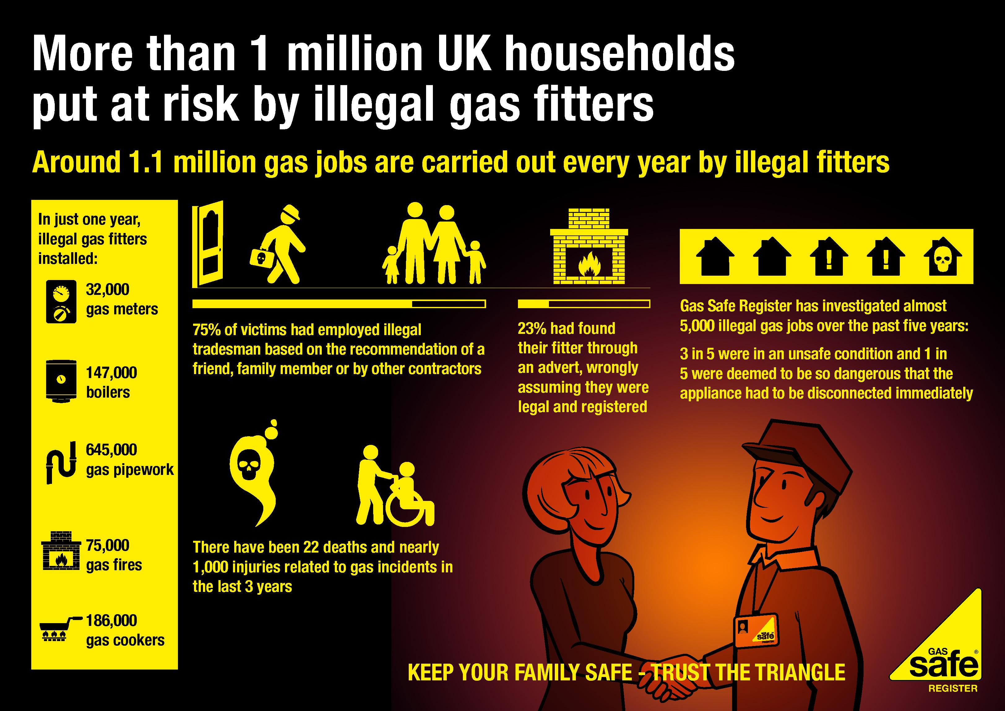 Gas Safe Infographic_Print_2