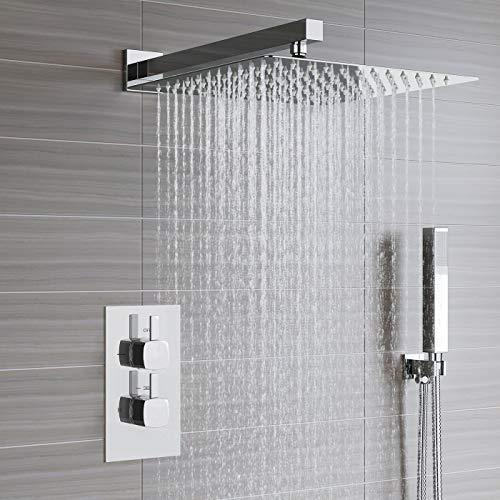 Latest forecast for shower market