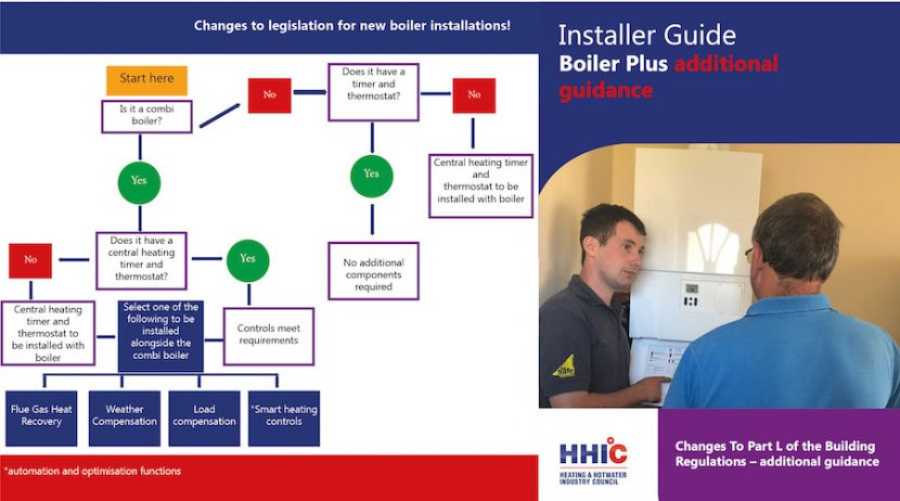 Boiler Plus has delivered on efficiency, says HHIC