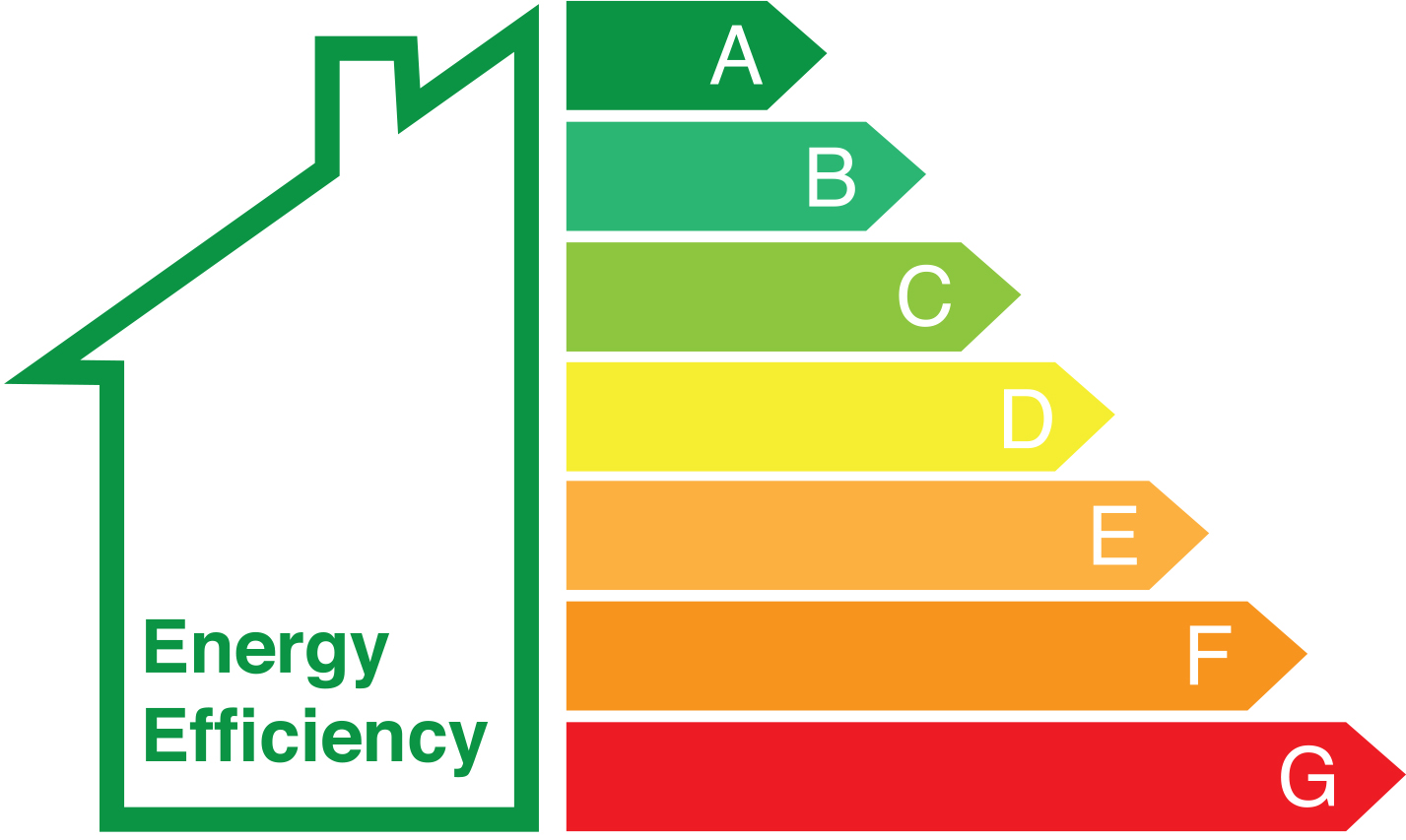 Are Energy Efficiency Standards Too Complicated