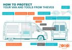 More ways to protect your van from theft